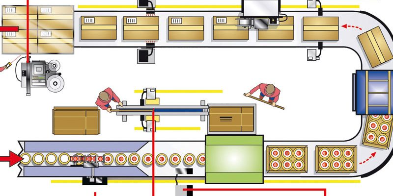 marking packaging in production line